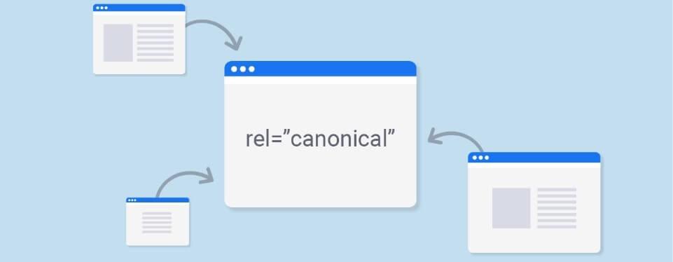 Exempel på hur sidor med canonical url pekar vidare mot en originalsida